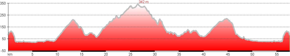 Pyli Dikeosgebirge