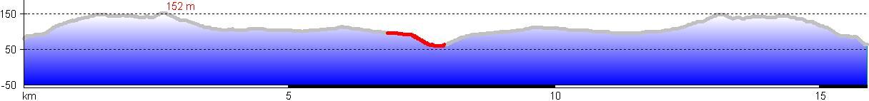 Nissyros Mountain Höhenprofil
